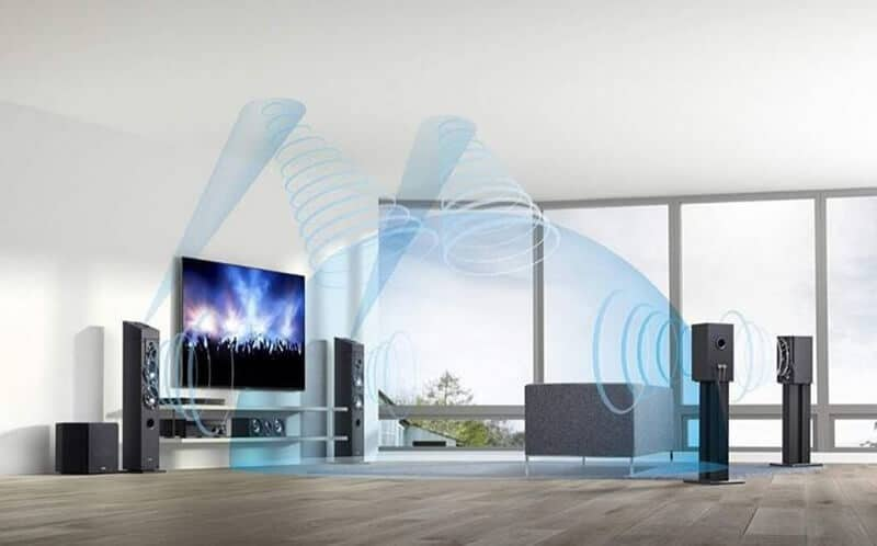 Best Home Theater Systems 2021