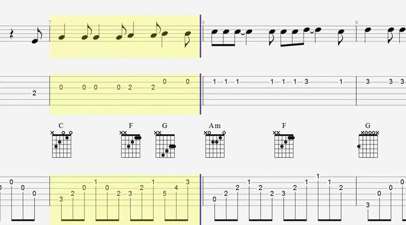 Understanding The Guitar Tab Chords