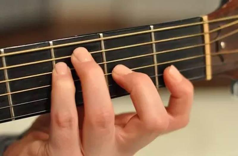 Learn Finger Exercises for Guitar