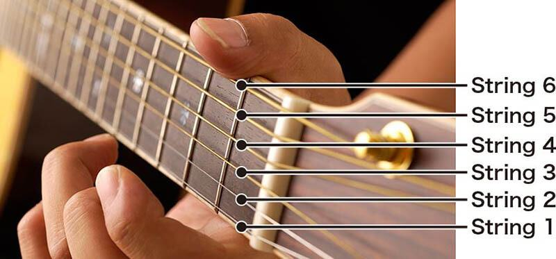 Why 6 Strings Became The Standard