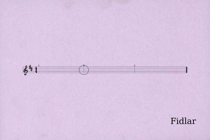 Guitar Sheet Music Terminology