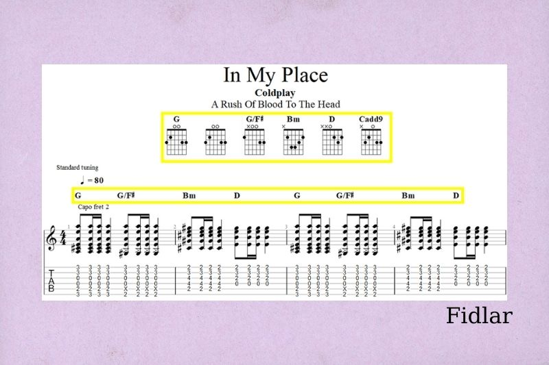 Let's learn how to read guitar sheet music
