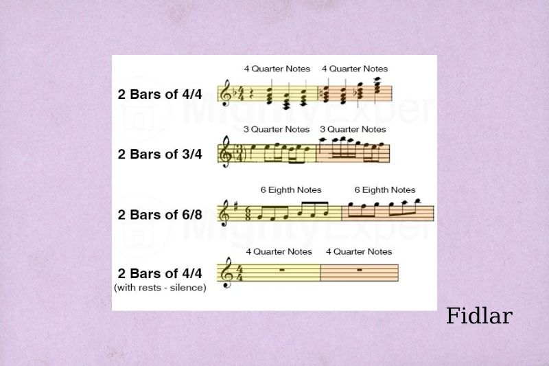 Time Signatures in Bars of Music